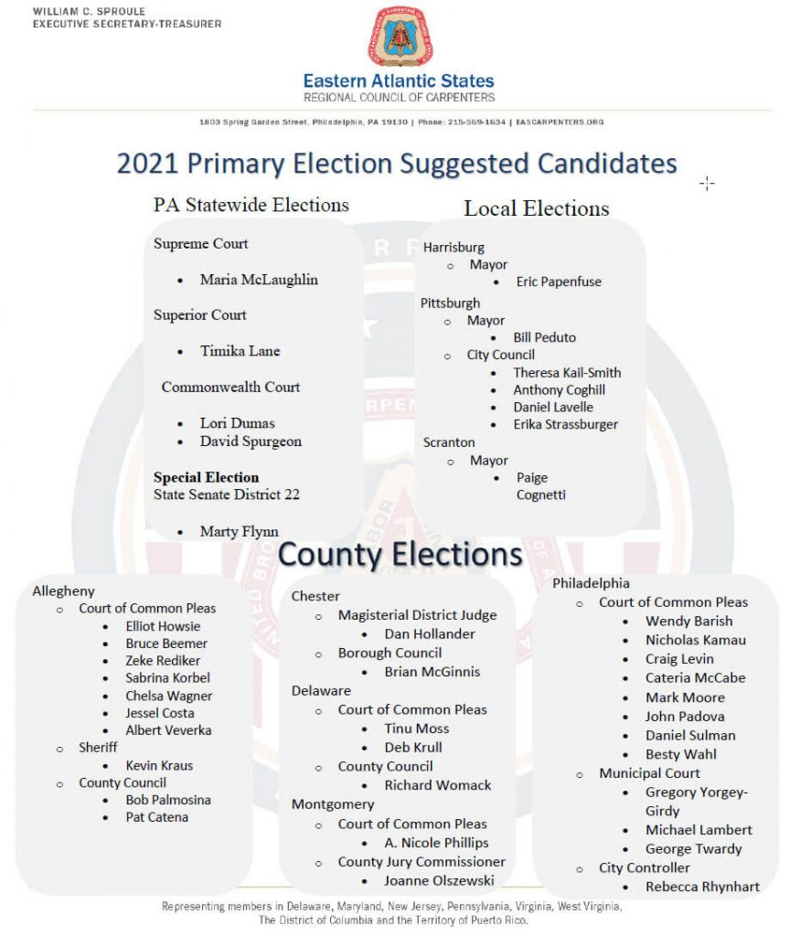 EAS-Carpenters-2021-PA-Primary-Suggested-Candidates